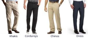 dressing for an interview men